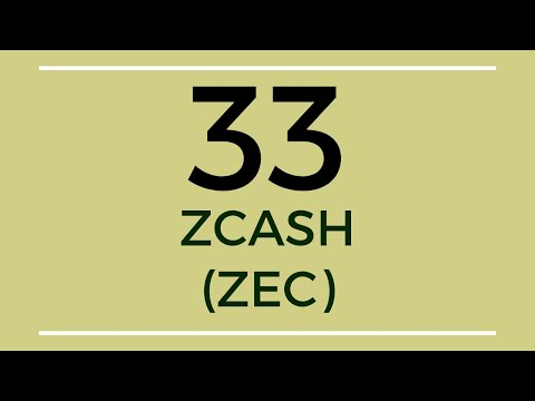 Zcash ZEC Technical Analysis (25 Dec 2019)