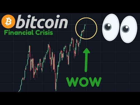 OMG!!! THIS CHART IS GOING PARABOLIC!!! | BITCOIN ANALYSIS | Stock Market Crash!! | Tesla ATH