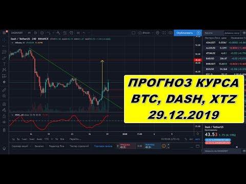 Прогноз курса криптовалют BTC, DASH, XTZ 29.12.2019