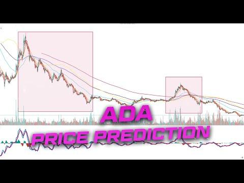 Cardano ADA Price Prediction 2020 – ADA Analysis & News