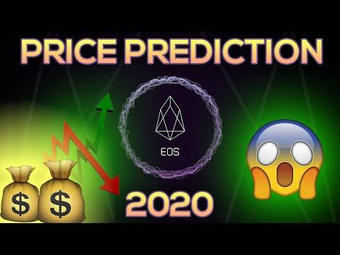 EOS Price Prediction 2020 & Analysis!