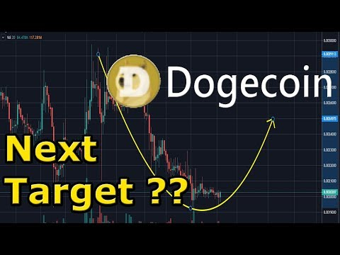 dogecoin price prediction 2020   next breakout 0.0023 usd  ? LiveDayTrader