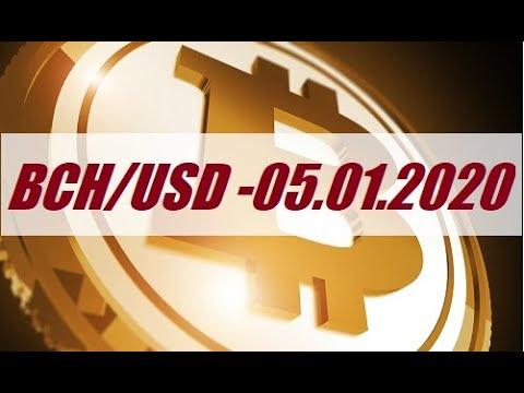 Bitcoin Cash/USD – 05.01.2020