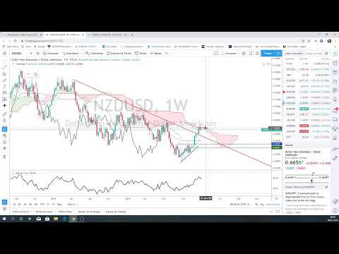 Market Briefing – 06/01/2020  (FX, BTC, GOLD, DAX, CAC40) – Vincent Ganne