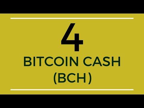 Bitcoin Cash BCH Technical Analysis (6 Jan 2020)