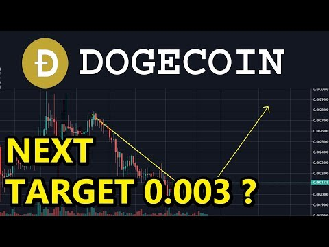 dogecoin price prediction 2020 | 10% hike | next breakout 0.0025 usd  ? LiveDayTrader 6 jan 2019