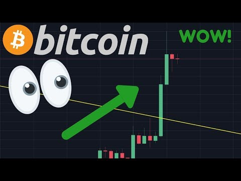 OMG!! BITCOIN BREAKING OUT RIGHT NOW TO $9,450!!??? | CME GAP TO GET FILLED?