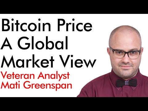 Bitcoin Price A Global Market View Explained – Veteran Analyst Mati Greenspan
