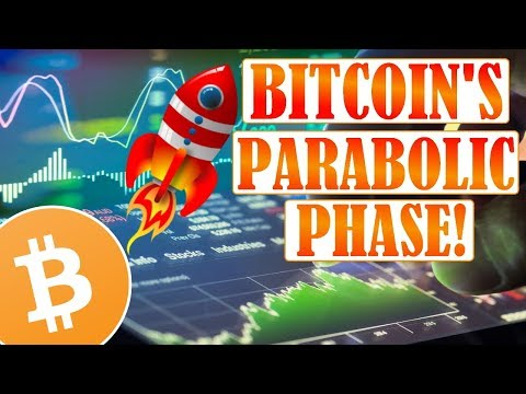 BITCOIN'S GOING PARABOLIC! – SEC ANNOUNCES CRYPTO COMPLIANCE! – GOLD & BITCOIN SKYROCKET W/ ATTACK!