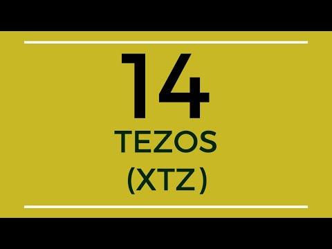 Tezos XTZ Technical Analysis (7 Jan 2020)