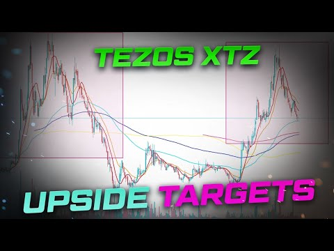 XTZ REVERSAL? Tezos Price Prediction 2020