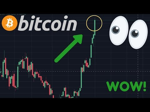 OMG!! THIS CHART IS CRAZYY!! | BITCOIN CORRECTION TO FILL THE $7,680 GAP??