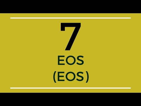 EOS Technical Analysis (6 Jan 2020)