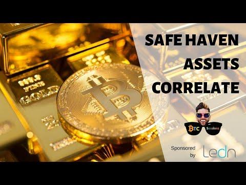 Bitcoin + Gold Correlation Increases | Futures Volumes Explode | IBM Quantum Advancements A Threat?