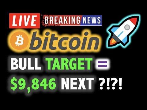 BITCOIN 💥 NEXT BULL TARGET = $9,846? 💥❗️ LIVE Crypto Analysis TA & BTC Cryptocurrency Price News