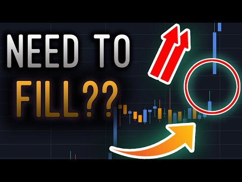 Bitcoin Price Gaps EXPLAINED! – Misconceptions DEBUNKED.