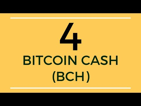Careful! Bitcoin Cash is quite overbought ⭕️ | BCH Price Prediction (13 Jan 2020)