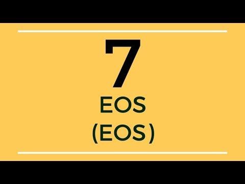Will history repeat itself? 📜 | EOS Price Prediction (13 Jan 2020)