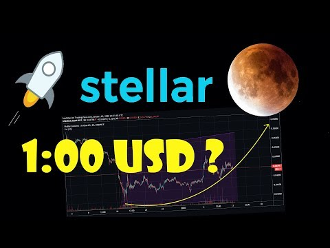 stellar (xlm) price prediction 6% hike  | xlm price today |  live day trader January 13