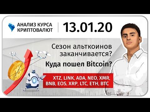 Сезон Альтов заканчивается? Куда пошел Bitcoin? Прогноз XTZ LINK ADA NEO XMR BNB EOS XRP LTC ETH BTC