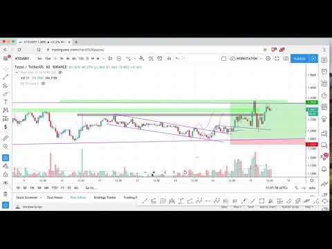 TEZOS (XTZ) 15/01/2020 – Final update (PART3)
