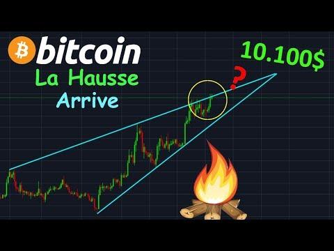 BITCOIN 10.150$ SI BREAK HAUSSIER !? btc analyse technique crypto monnaie