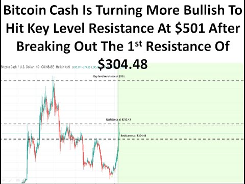 Bitcoin Cash Turning More Bullish To Hit Key Level Resistance $501 After Breaking Out $304.48 Level