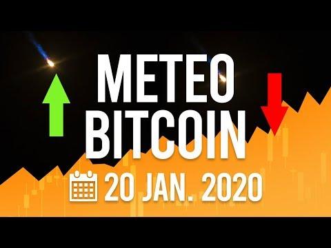 La Météo Bitcoin FR – 20/01 – Analyse Crypto Fanta