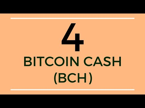 Will Bitcoin Cash Stay Above The SkinnyPinkLine? 🤔 | BCH Technical Analysis (20 Jan 2020)