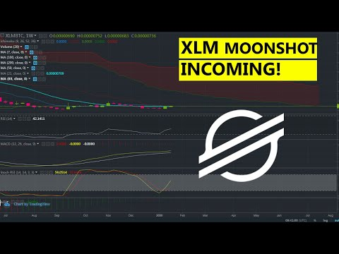 XLM Stellar Lumens Price / Technical analysis 2020 vs BTC