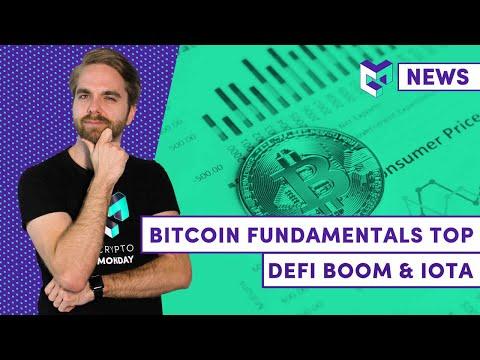 Bitcoin Marktbericht: Fundamentals sind bullish   Ethereum DeFi Boom   IOTA Coordicide Update