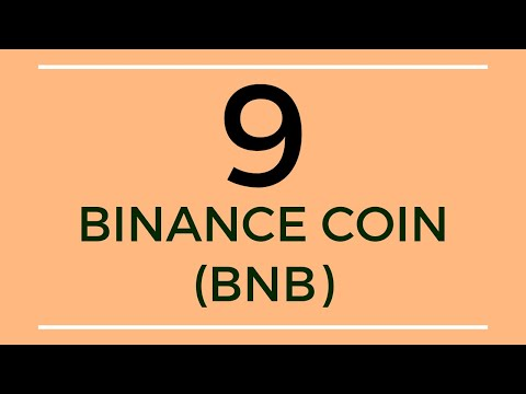 Will You Please Give Us A Right Shoulder? 🙏 | Binance Coin BNB Technical Analysis (20 Jan 2020)