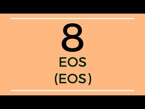 Woo Hoo! We've Hit Our EOS Target! 🎯 | EOS Technical Analysis (20 Jan 2020)