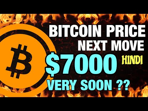 What is the next move of bitcoin price? $7000 or $10000