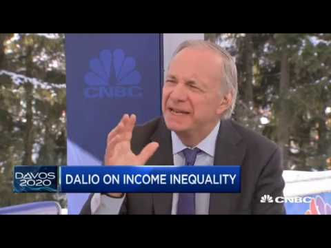 "Ray Dalio on Gold, Bitcoin & ""Cash is Trash"" – Jan 21 2020"