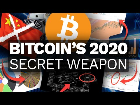 BITCOINs Big Event in 2020! (Hint: It's Not the Halving!)