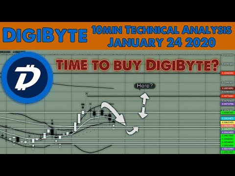 Is this time to buy DGB?