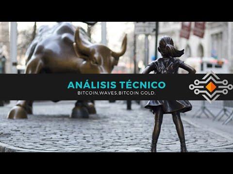 Análisis Técnico | Bitcoin – Waves – BTC Gold