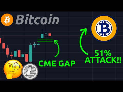 BITCOIN FUTURES GAP! Bitcoin Gold 51% Attack!! Ethereum outperforming BITCOIN ?