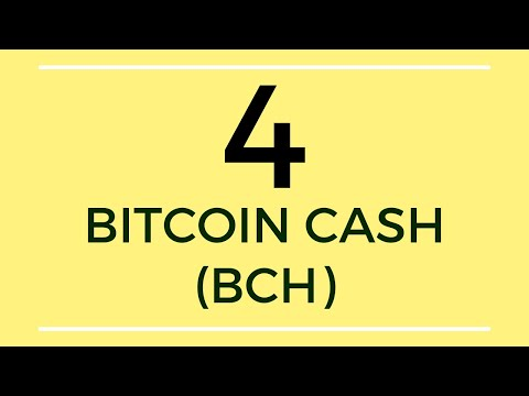 Bitcoin Cash Has Room For More Upside 🧖♂️ | BCH Price Prediction (27 Jan 2020)