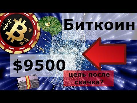 Биткоин $9500 цель после скачка? Bitcoin Gold атака 51%