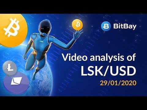 Lisk Price Technical Analysis LSK/USD 29/01/2020 – BitBay