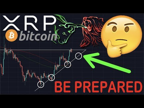 WHATS COMING NEXT FOR XRP/RIPPLE AND BITCOIN WILL BLOW YOUR MIND! | IT IS SHOCKING