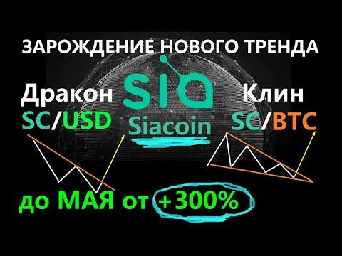 Siacoin. Дракон  Нисходящий клин Прорыв Возможно мы наблюдаем зарождение нового тренда +300% до мая.