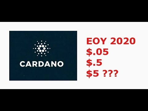 Cardano(ADA) Price project(under many circumstances) for 2020