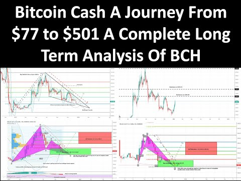 Bitcoin Cash A Journey From $77 to $501 A Complete Long Term Analysis Of BCH