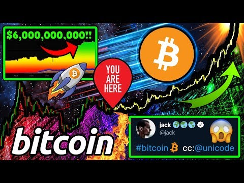 HUGE BITCOIN NEWS!! $6 BILLION to FLOOD BTC Any Moment!! $100k EASY!?! ₿ Emoji 🚀