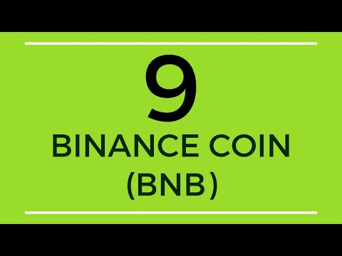 Binance Coin Looking Bearish All Over 🐻 | BNB Technical Analysis (3 Feb 2020)