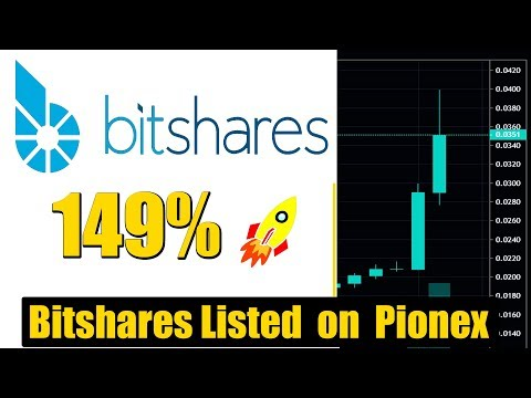 bitshares bts price prediction 145% price moved next target ? LiveDayTrader