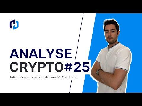 Bitcoin consolide, Tezos (XTZ) s'envole – Analyse crypto du 4/02/20